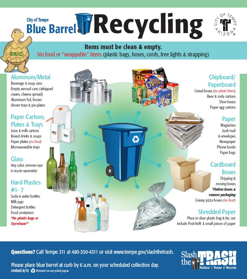 RecyclingPoster_Sept2015