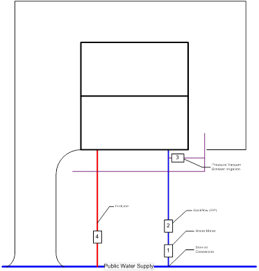 Example of containment and internal protection