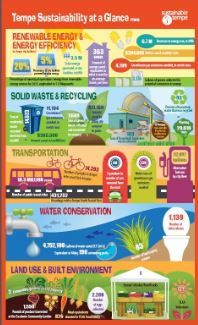 sustainability poster image