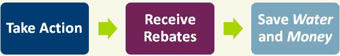 Rebate Graphic